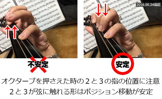 オクターブの指の形