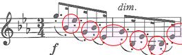 カイザー練習曲3巻33番