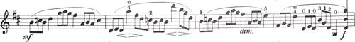 カイザー練習曲3巻35番